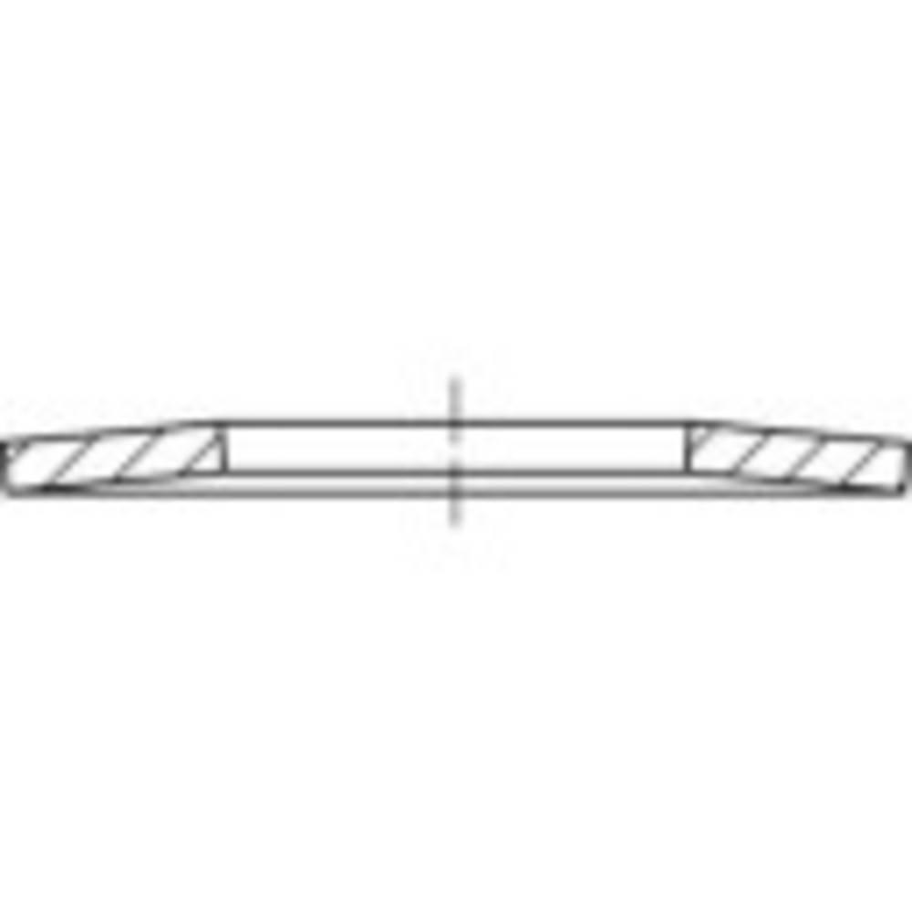 Ploščate vzmeti 20 mm DIN 2093 Nerjaveče jeklo 200 KOS TOOLCRAFT TO-5362077