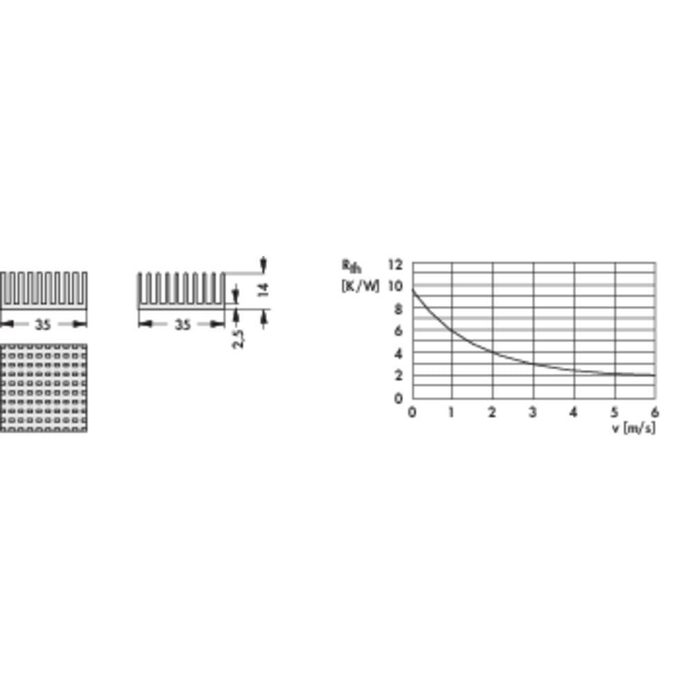Hladilno telo 9.6 K/W (D x Š x V) 35 x 35 x 14 mm Fischer Elektronik ICK PGA 14 X 14 X 14