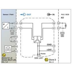 Phoenix Contact MACX MCR-EX-SL-IDSI-I-SP 2924032 1 ST