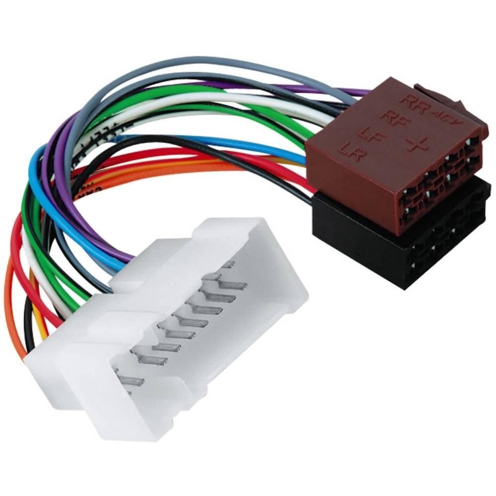 ISO-adapter z moškim konektorjem Hama 00045757