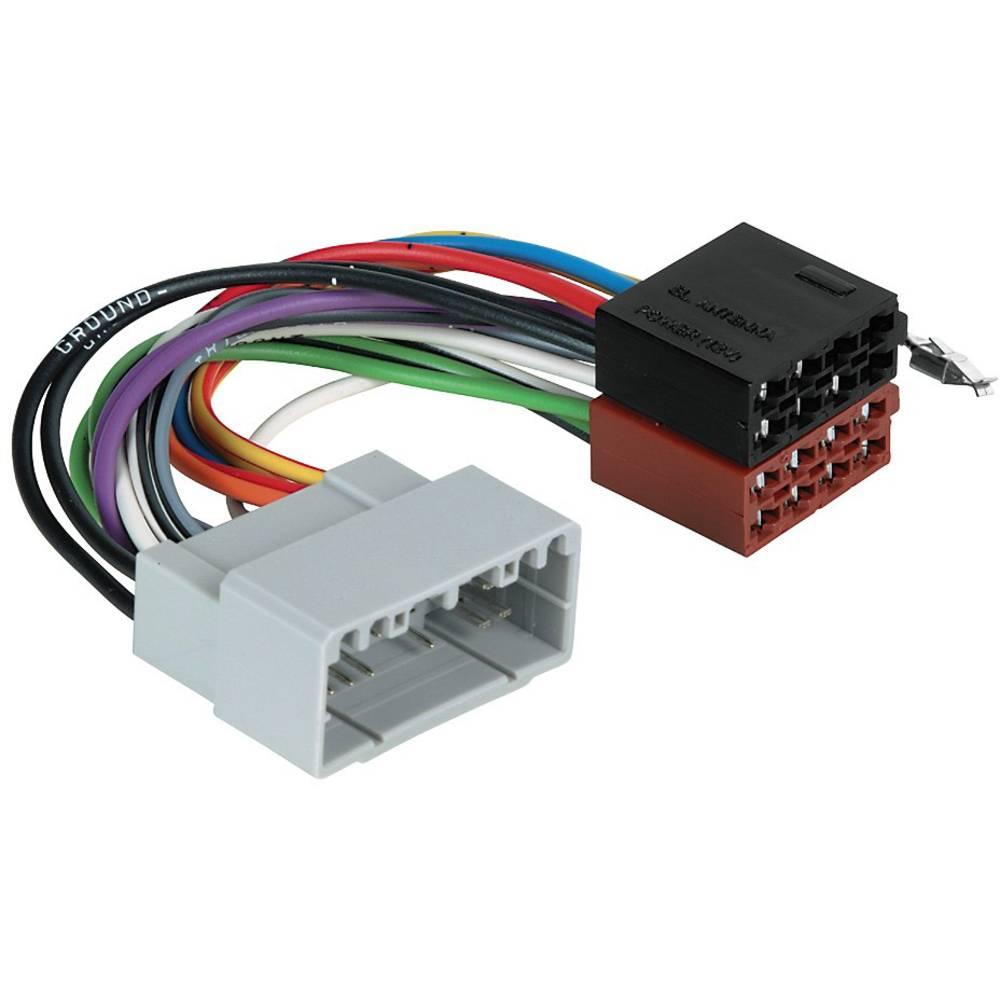ISO-adapter z moškim konektorjem Hama 00045779