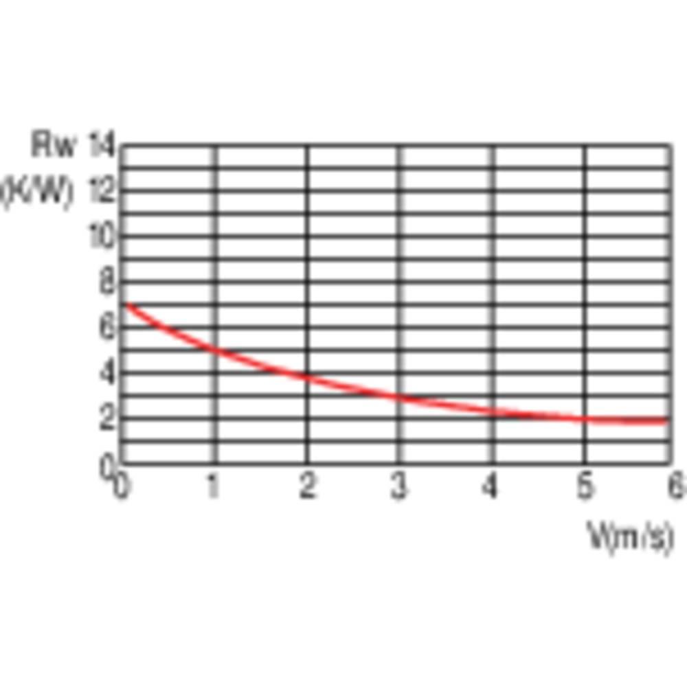 Hladilno telo 7.3 K/W (D x Š x V) 53.3 x 53.3 x 16.5 mm Fischer Elektronik ICK PGA 21 X 21