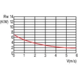 Kølelegemer 7.3 K/W (L x B x H) 53.3 x 53.3 x 16.5 mm Fischer Elektronik ICK PGA 21 X 21