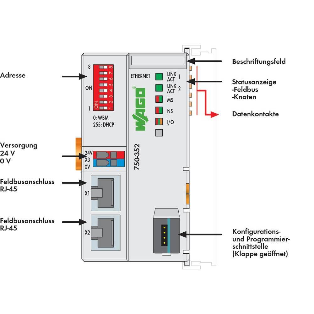 SPS-BUS priključak WAGO 750-352 24 V/DC