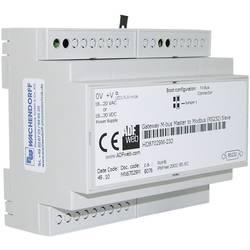 Gateway M-Bus, RS-232, RS-485 Wachendorff HD67029M485