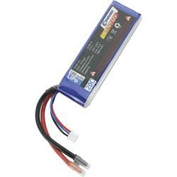 RC Batteripack (LiPo) 7.4 V 1800 mAh 20 C Conrad energy Stick Öppna kabeländar
