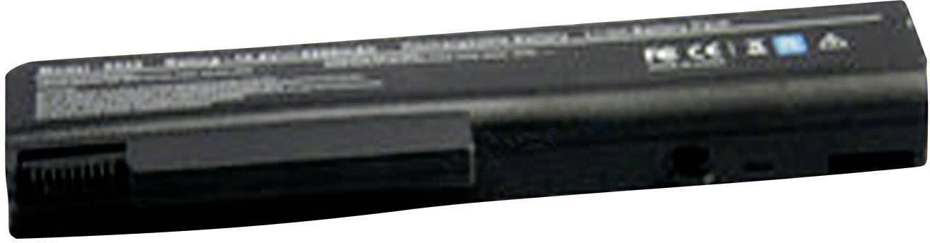 Driver: Hyperdata 258A Audio