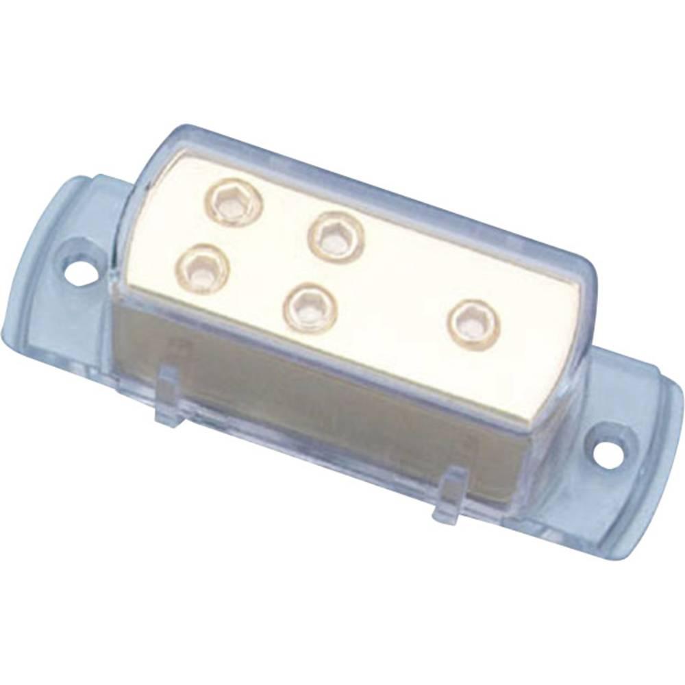 Razdelilni blok SinusLive, 25 mm2, pozlačen Sinuslive