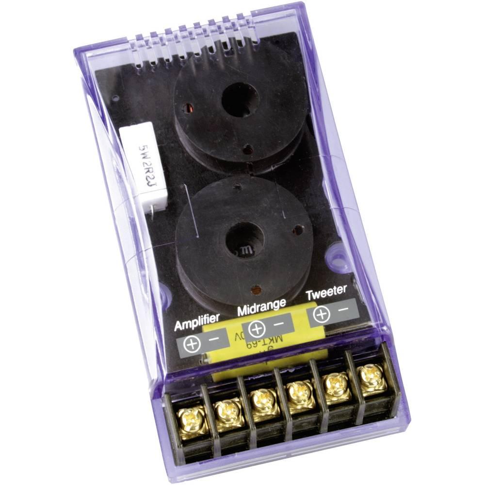 2-sistemska frekvenčna kretnica SinusLive CR-235