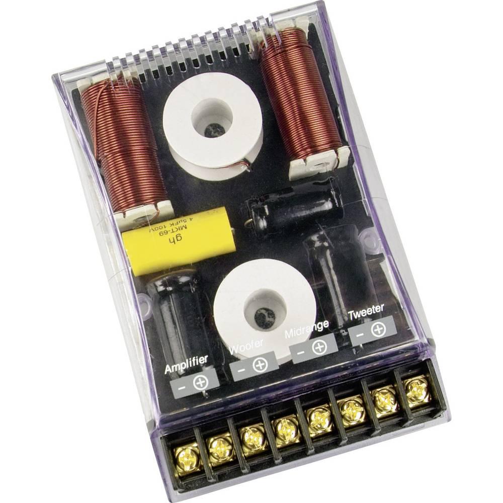 3-sistemska frekvenčna kretnica SinusLive CR-345