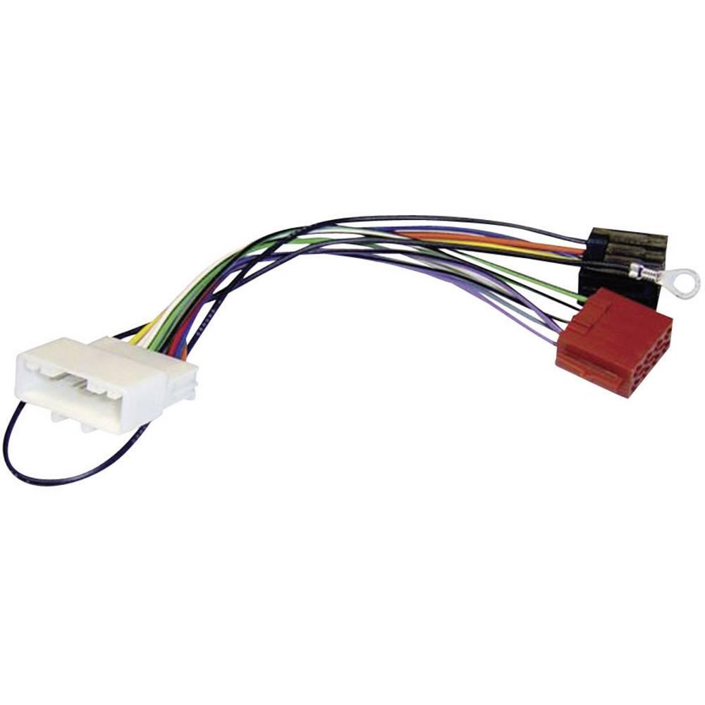 Adapter za avtoradio, za vozila Nissan Pathfinder/Qashqai odleta izdelave 2007 naprej AIV