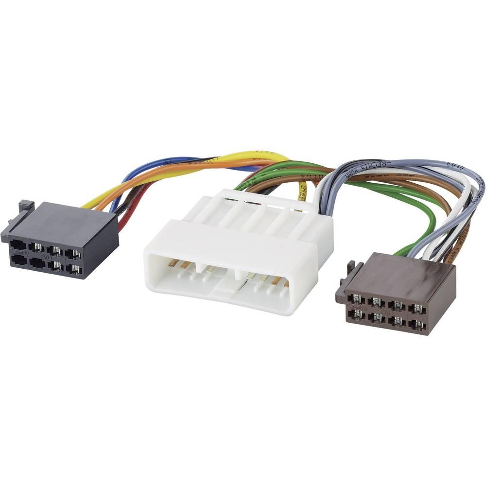 Radijski adapterski kabel Honda AIV
