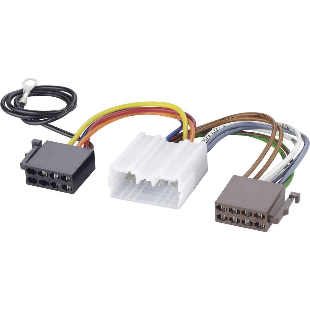 Radijski adapterski kabel Mitsubishi AIV