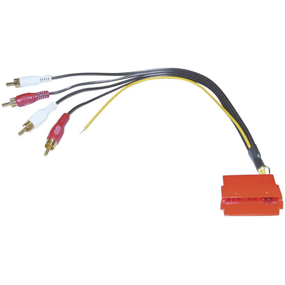 4 činč vtiči na mini ISO vtičnico AIV