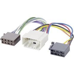 Adapterski kabel za avtoradio