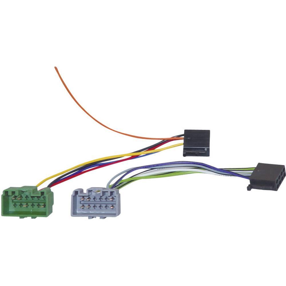 Radijski adapterski kabel Volvo AIV