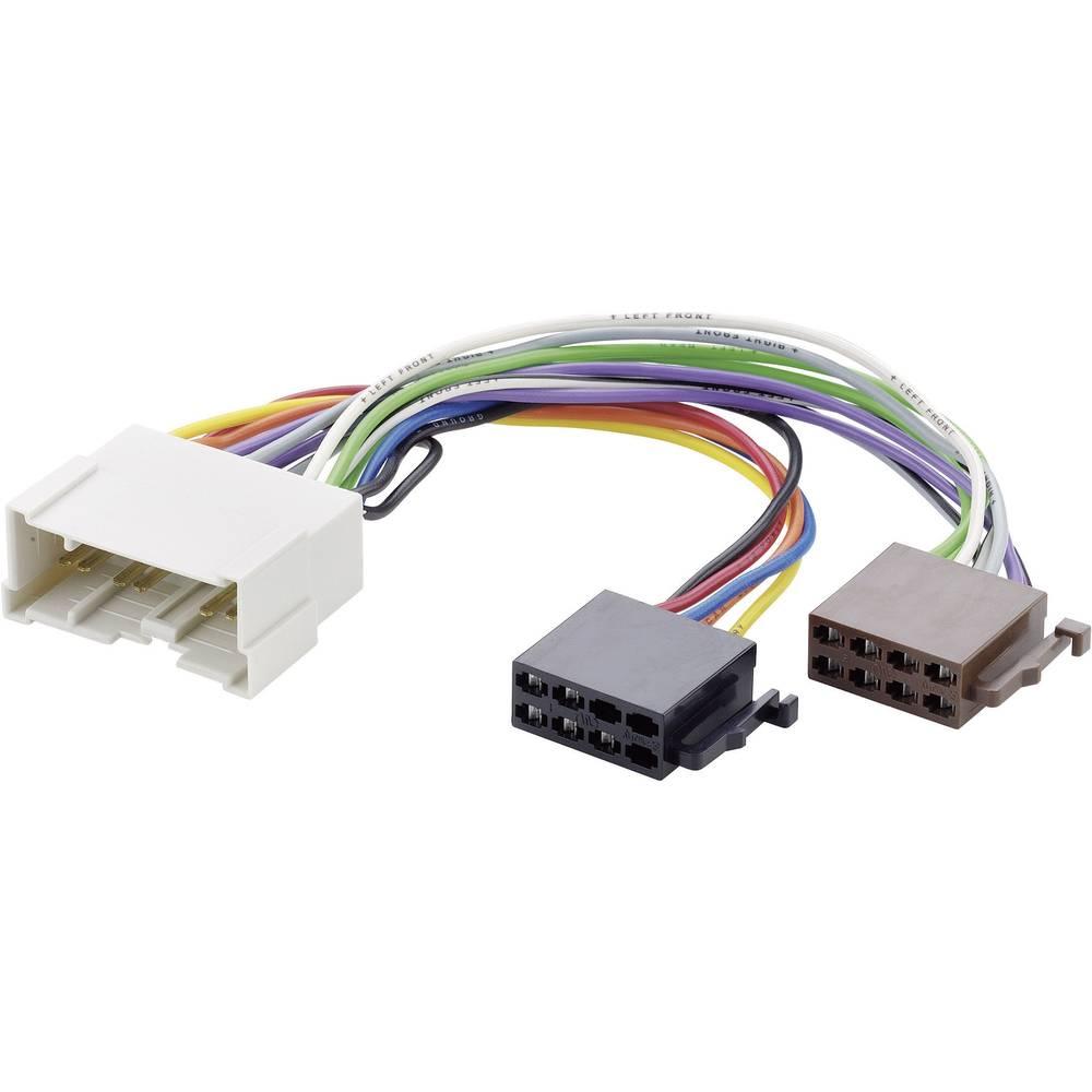 AR-LS adapterski kabel HYUNDAIAIV