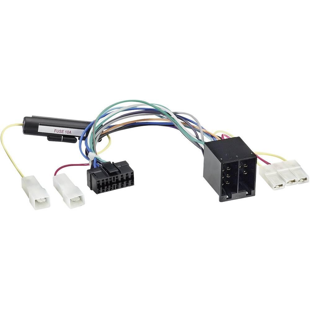 Adapterski kabel za avtoradio Sony AIV