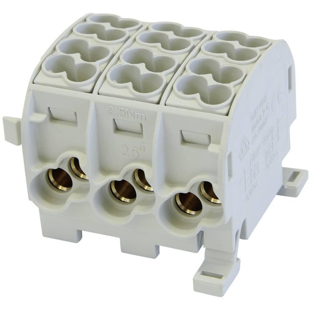 Odcepna sponka za glavni kabel 3-polna 25 mm2 vrsta prevodnika = L Leipold Group 080130-0-4