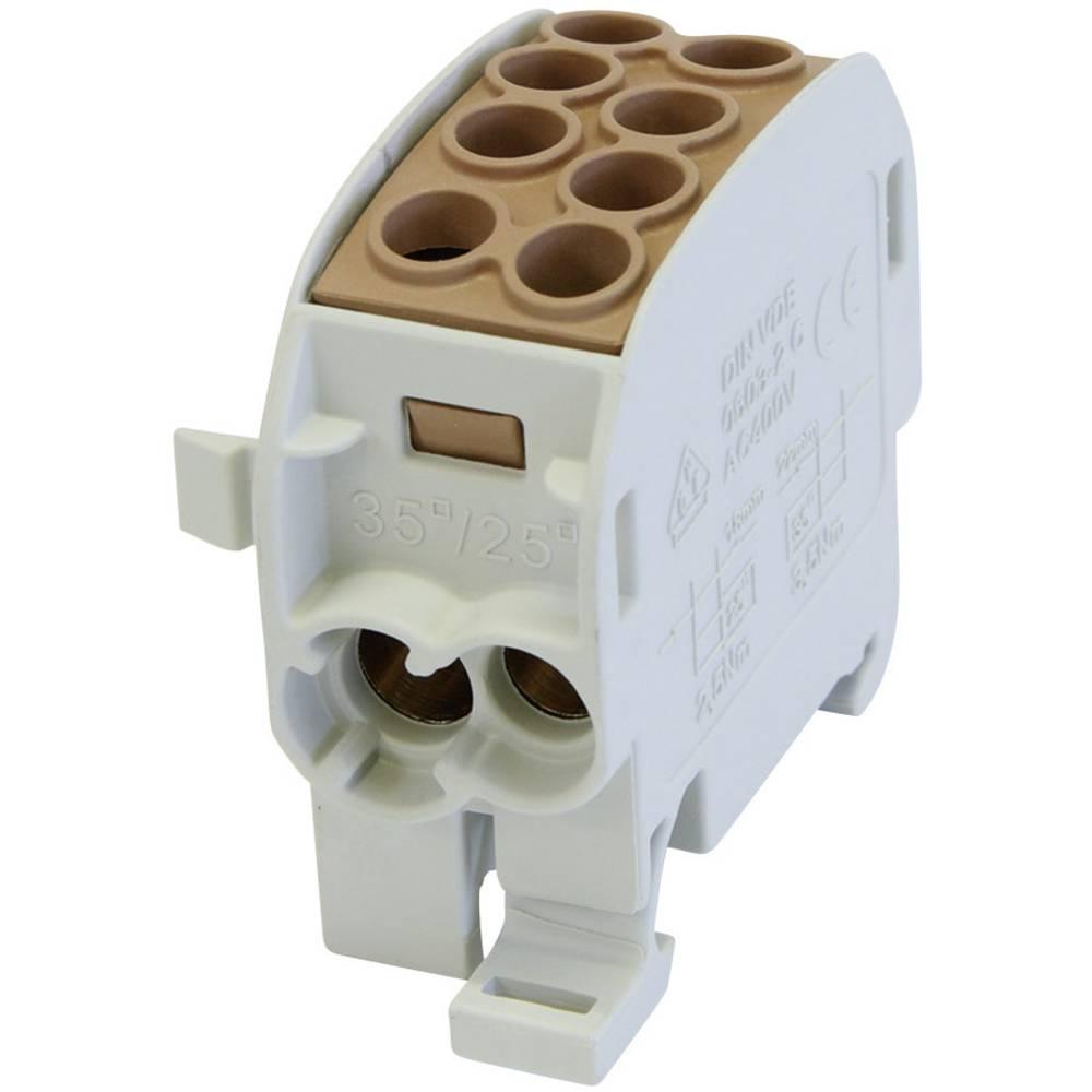 Odcepna sponka za glavni kabel 1-polna 35 mm2 vrsta prevodnika = L Leipold Group 080210-3-4