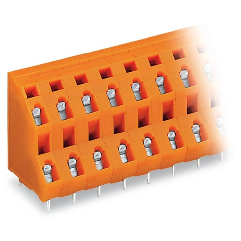 Dobbeltrækkeklemme WAGO 2.50 mm² Poltal 32 Orange 14 stk