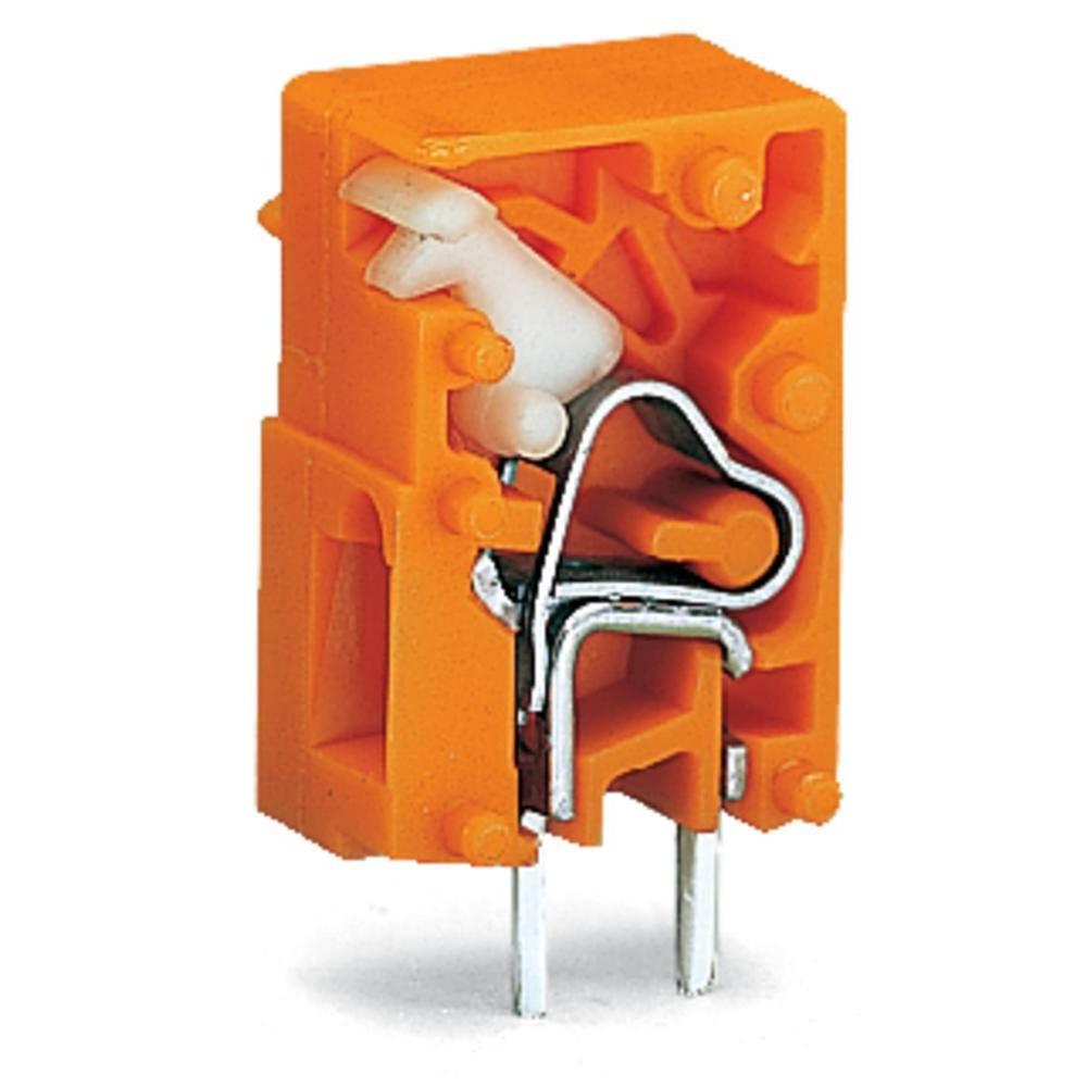 Fjederkraftsklemmeblok WAGO 2.50 mm² Poltal 1 Orange 2880 stk