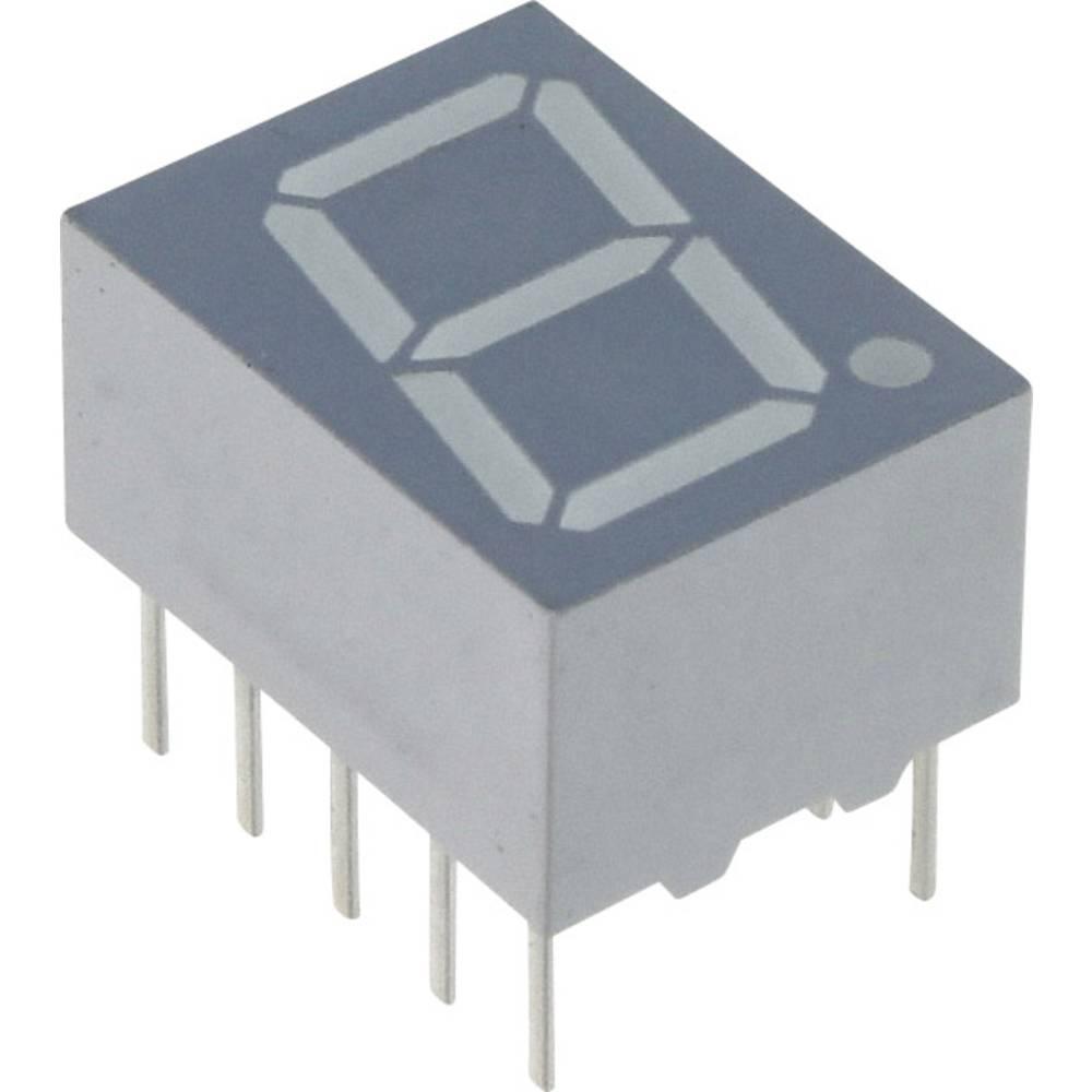 7-Segment-Anzeige (value.1317366) Vishay 10 mm 1.8 V Rød