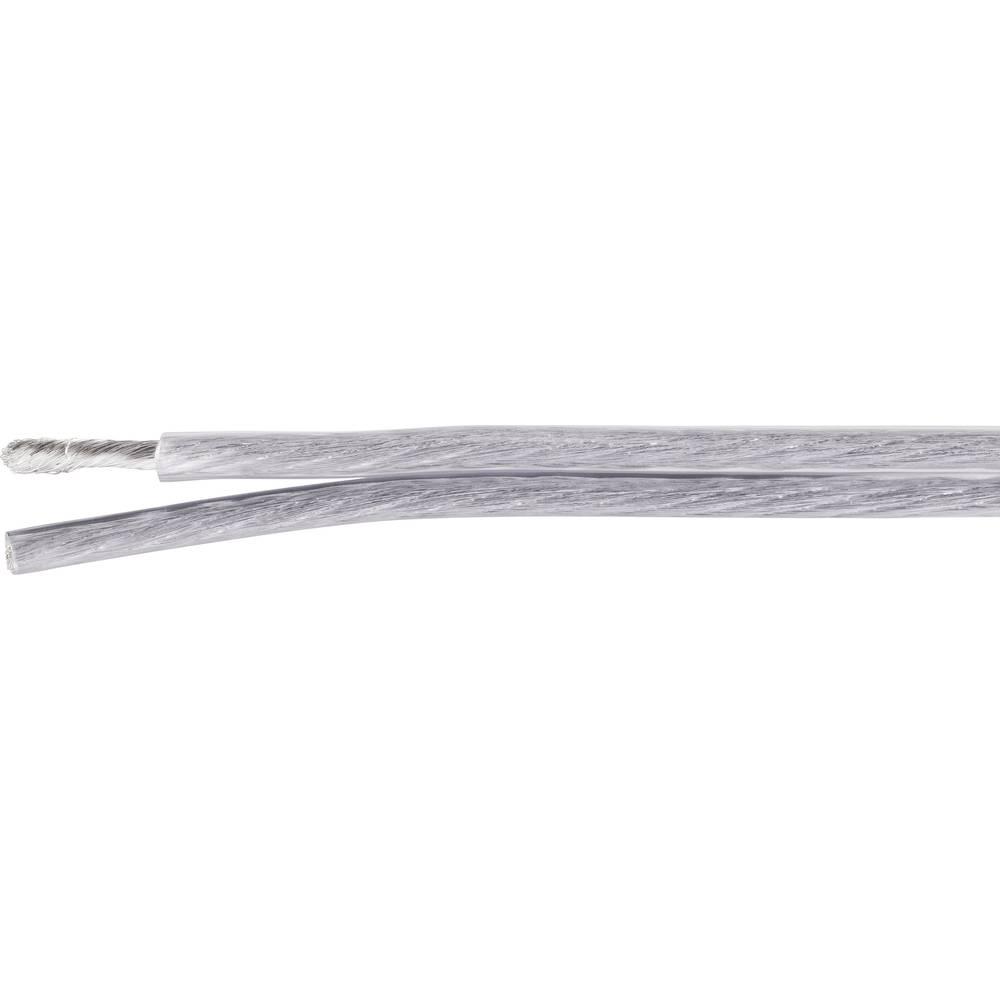 Kabel za zvučnike SPEAKER FLATTWIN 2 x 2.50 mm prozirne boje LappKabel 49900057 roba na metre