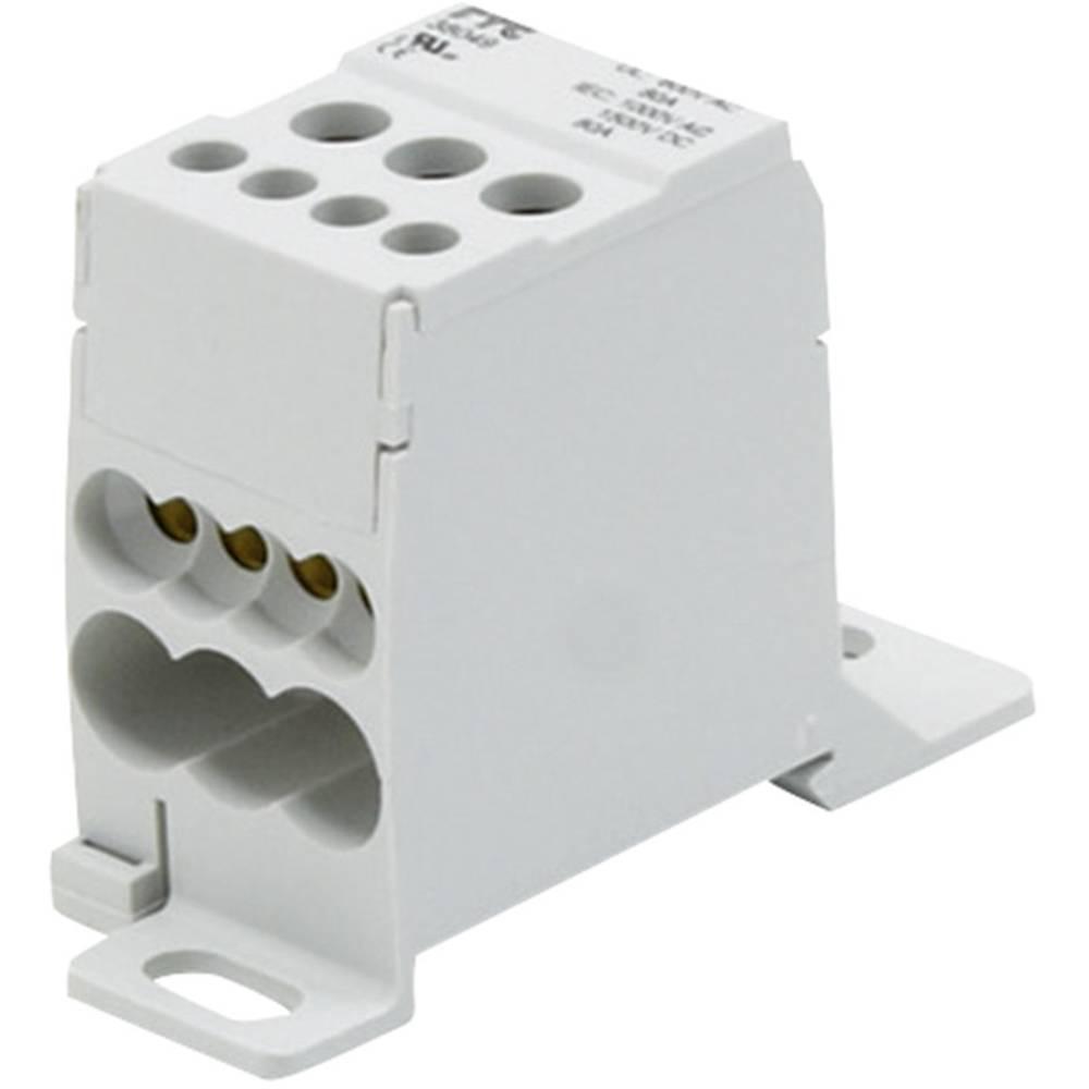 izdelek-prikljucni-razdelilni-blok-1polni-80-a-ftg-friedrich-gohring_2