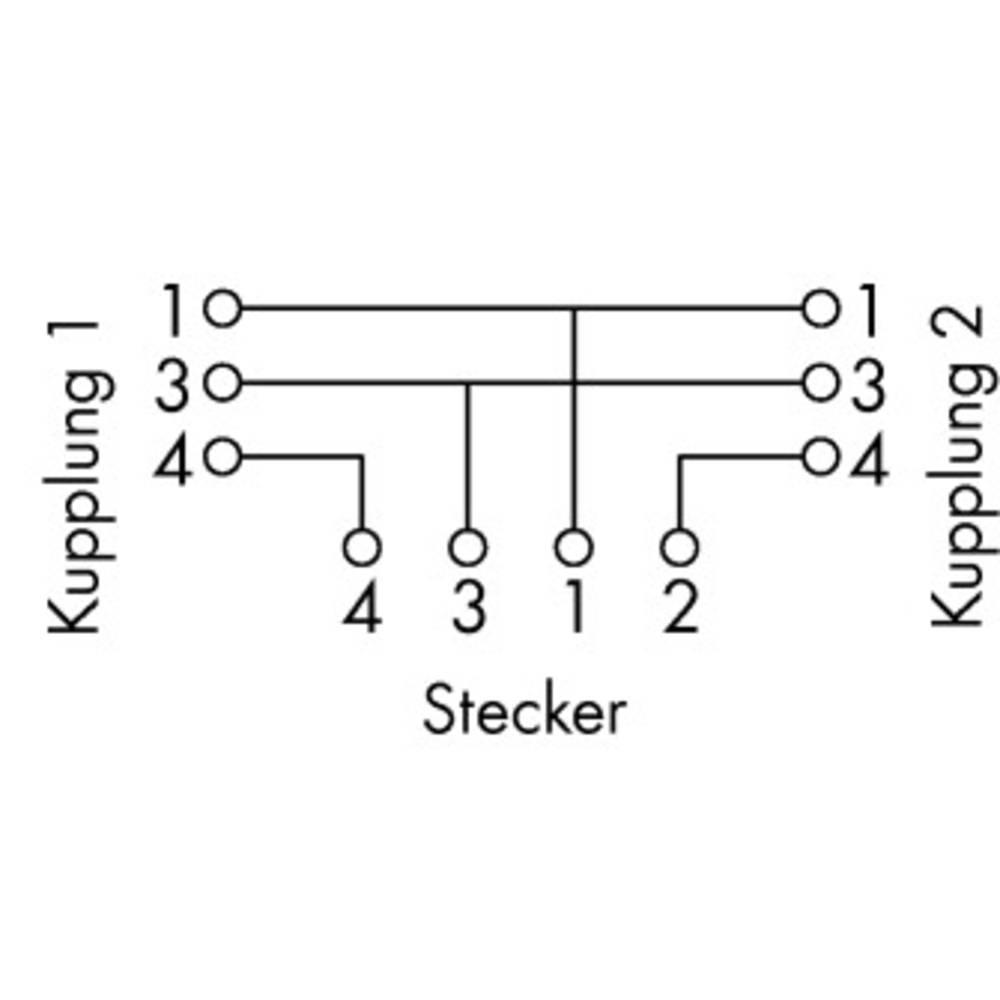 M8/M12 razdelilnik 756-9301/040-000 WAGO vsebuje: 1 kos