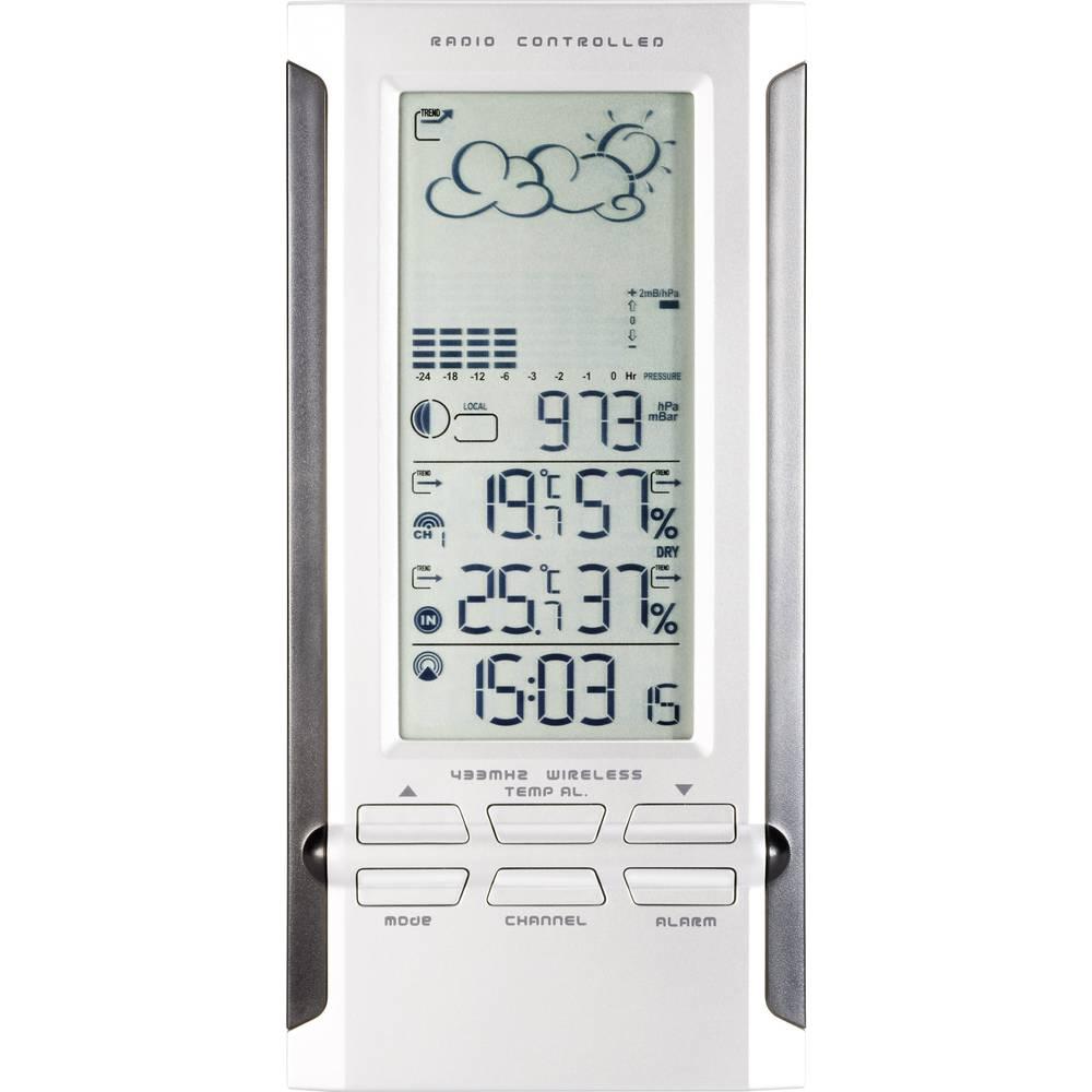 CE Brezžična vremenska postaja TE689NL