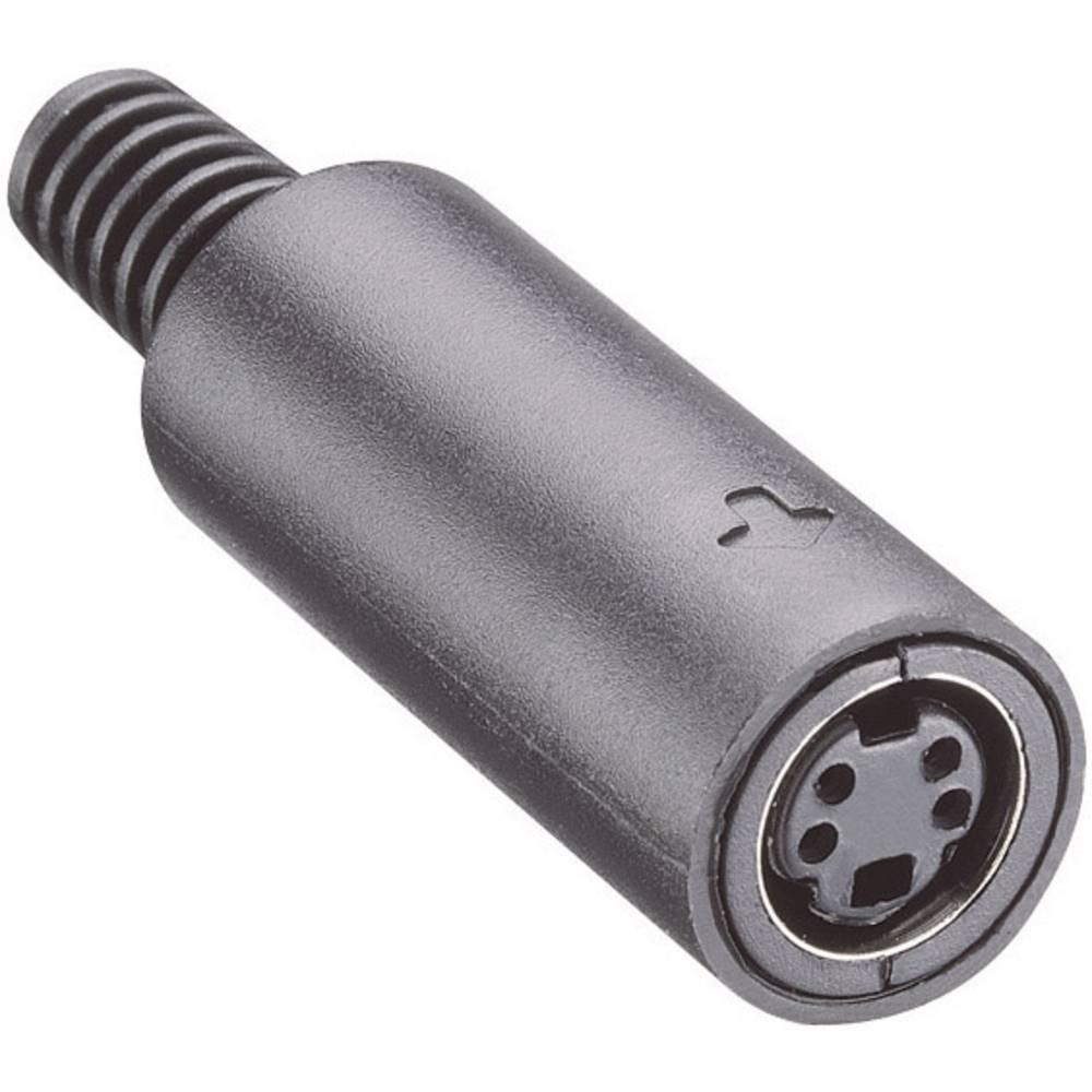 Miniaturni okrogli konektor Število polov=4 Vtičnica, ravnaMJ-372/4 Lumberg