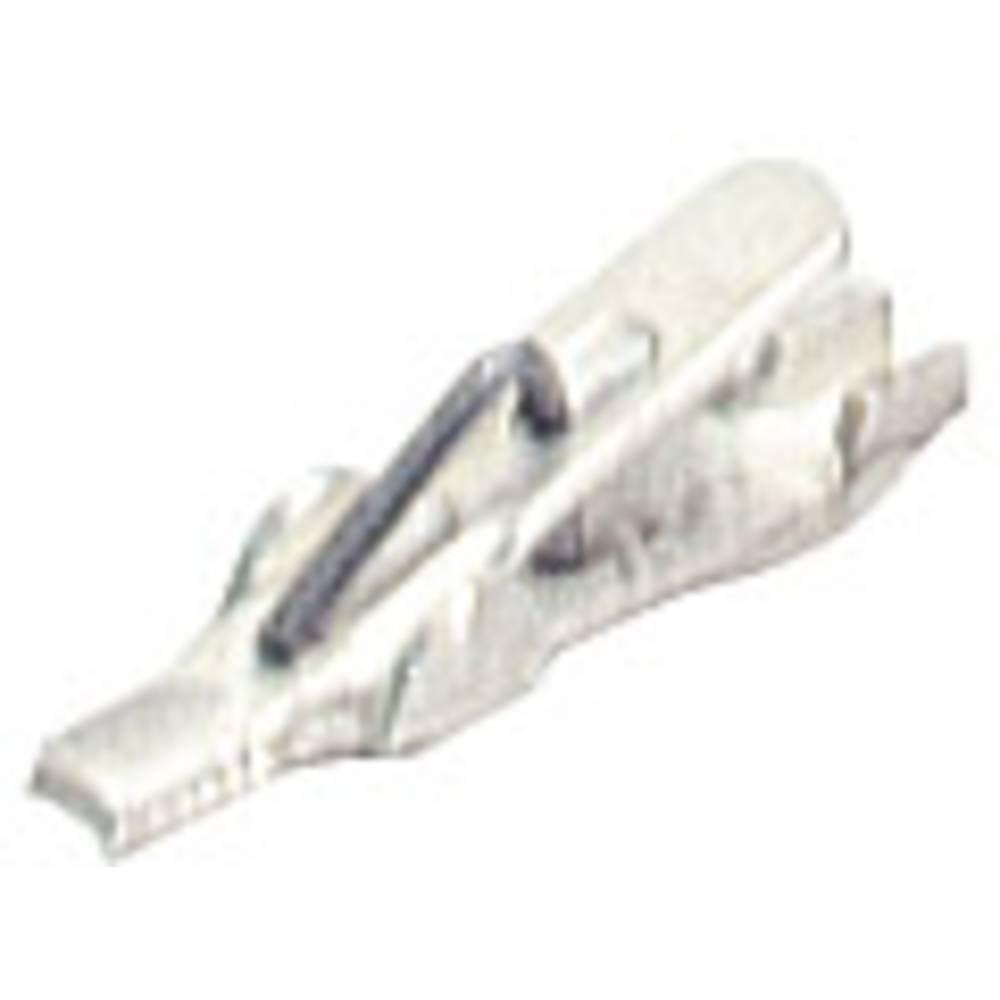 Miniature-krokodillenæb SKS Hirschmann 930476001 Klemmeområde max. 1 mm Længde 17 mm Hvid 1 stk