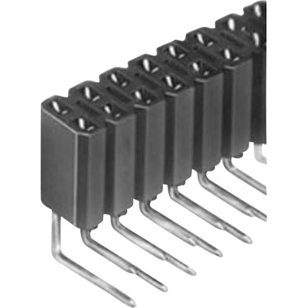 Socket Strip Grid pitch: 2.54 mm Number of pins: 2 x 10