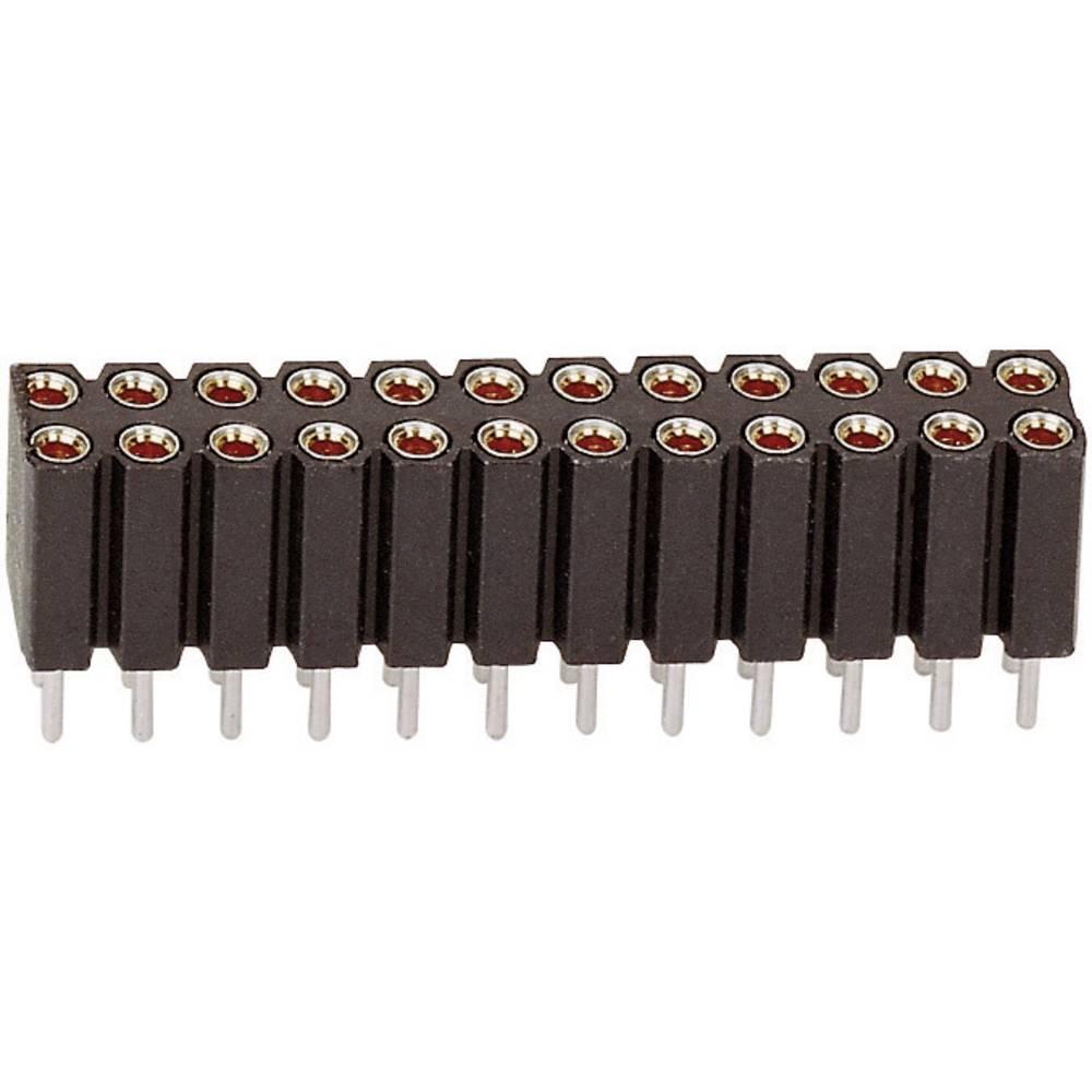 Bøsningsliste (præcision) BKL Electronic 10120852 1 stk