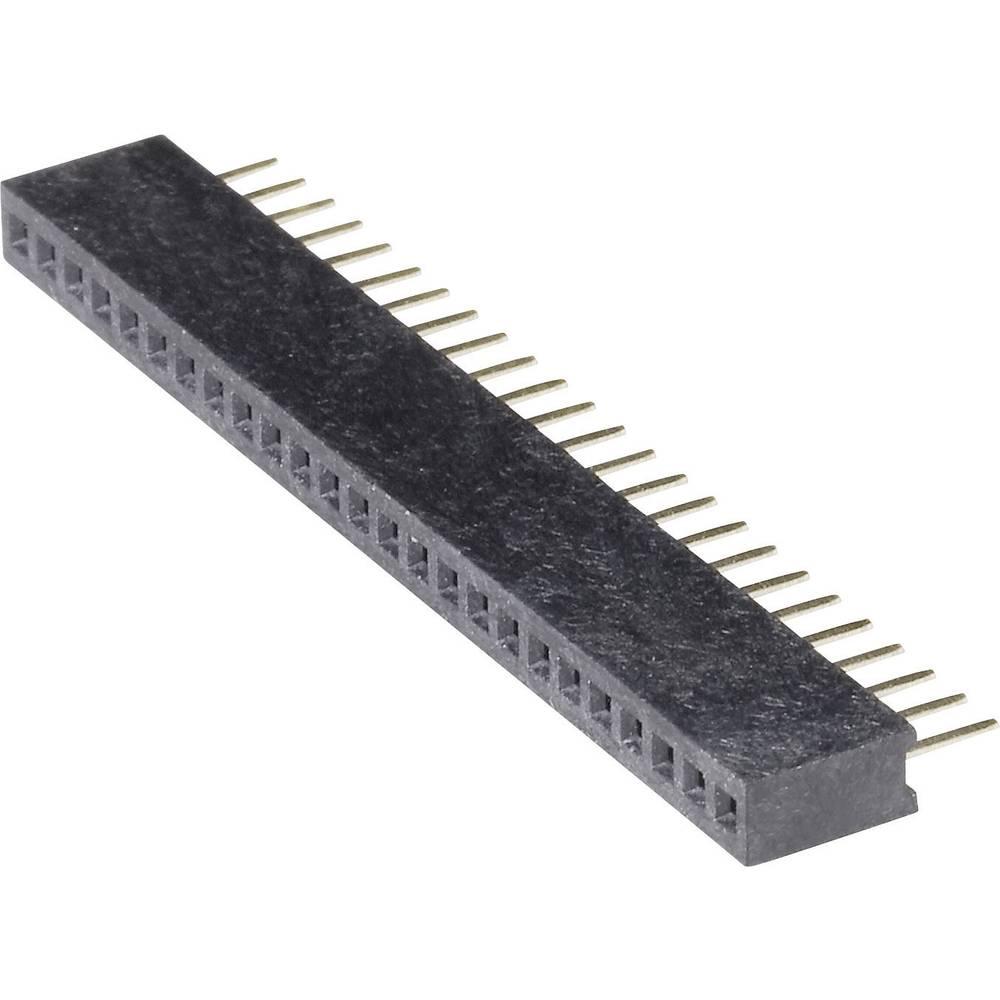 Bøsningsliste (standard) BKL Electronic 10120602 1 stk