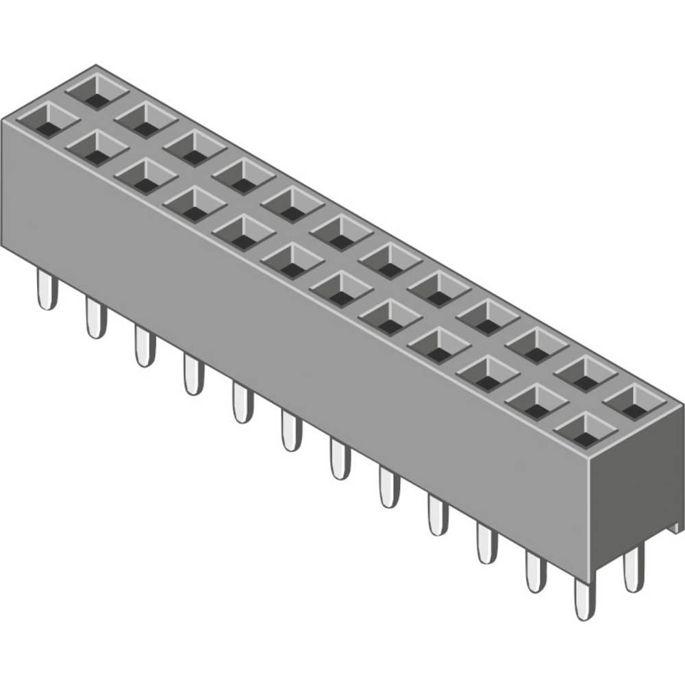 Bøsningsliste (standard) MPE Garry 094-2-006-0-NFX-YS0 520 stk