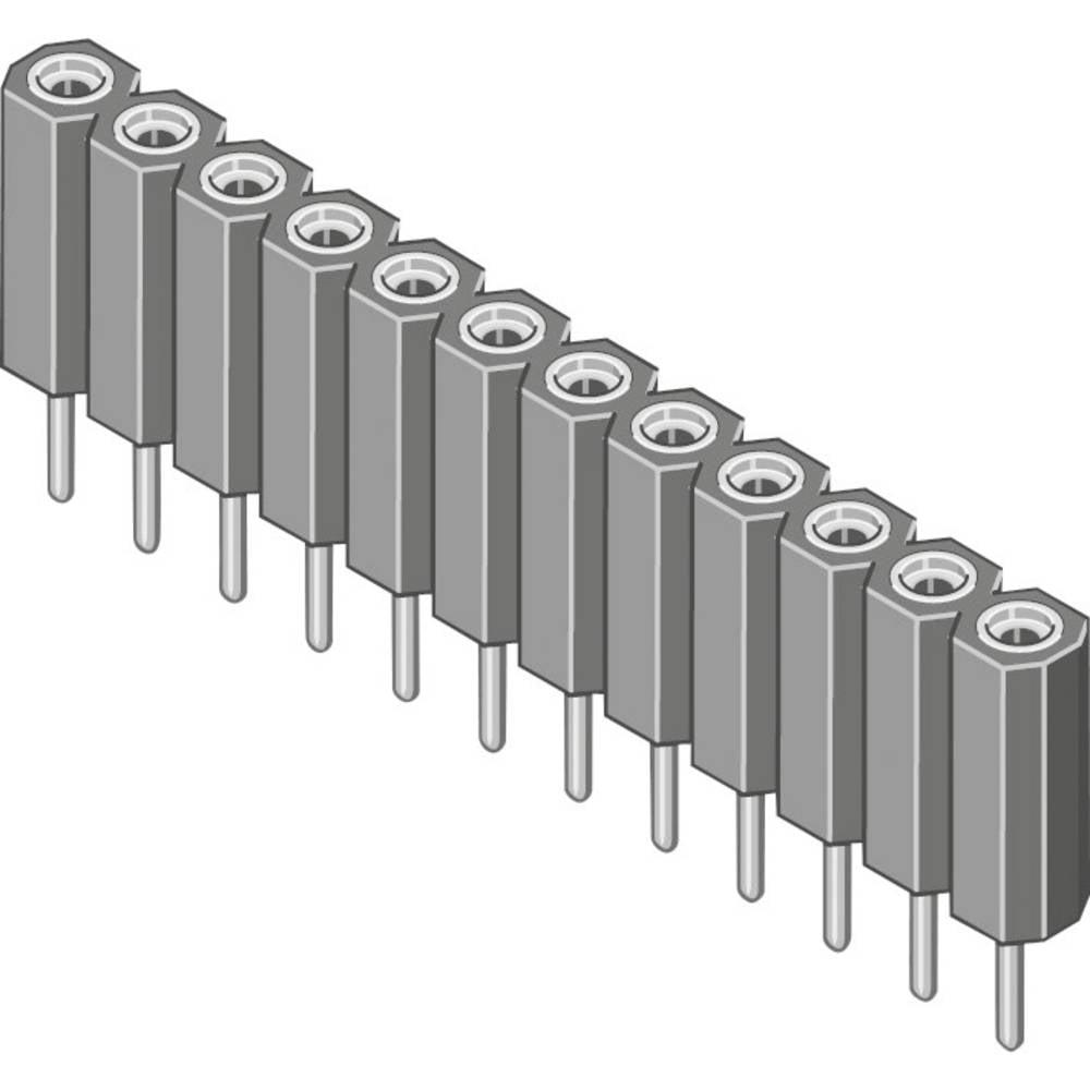 Bøsningsliste (præcision) MPE Garry 115-1-006-0-MTF-XS0 500 stk