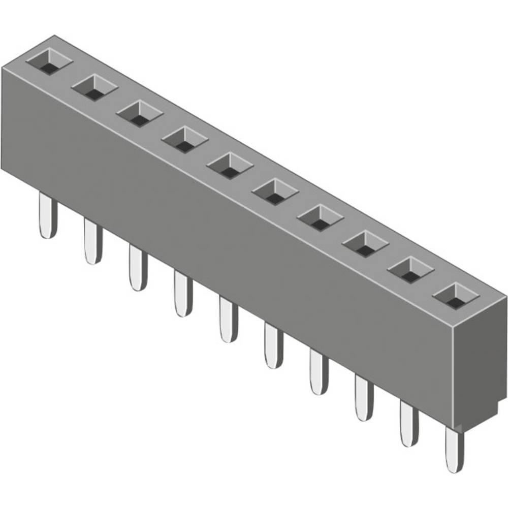 Bøsningsliste (standard) MPE Garry 156-1-007-0-NFX-YS0 560 stk