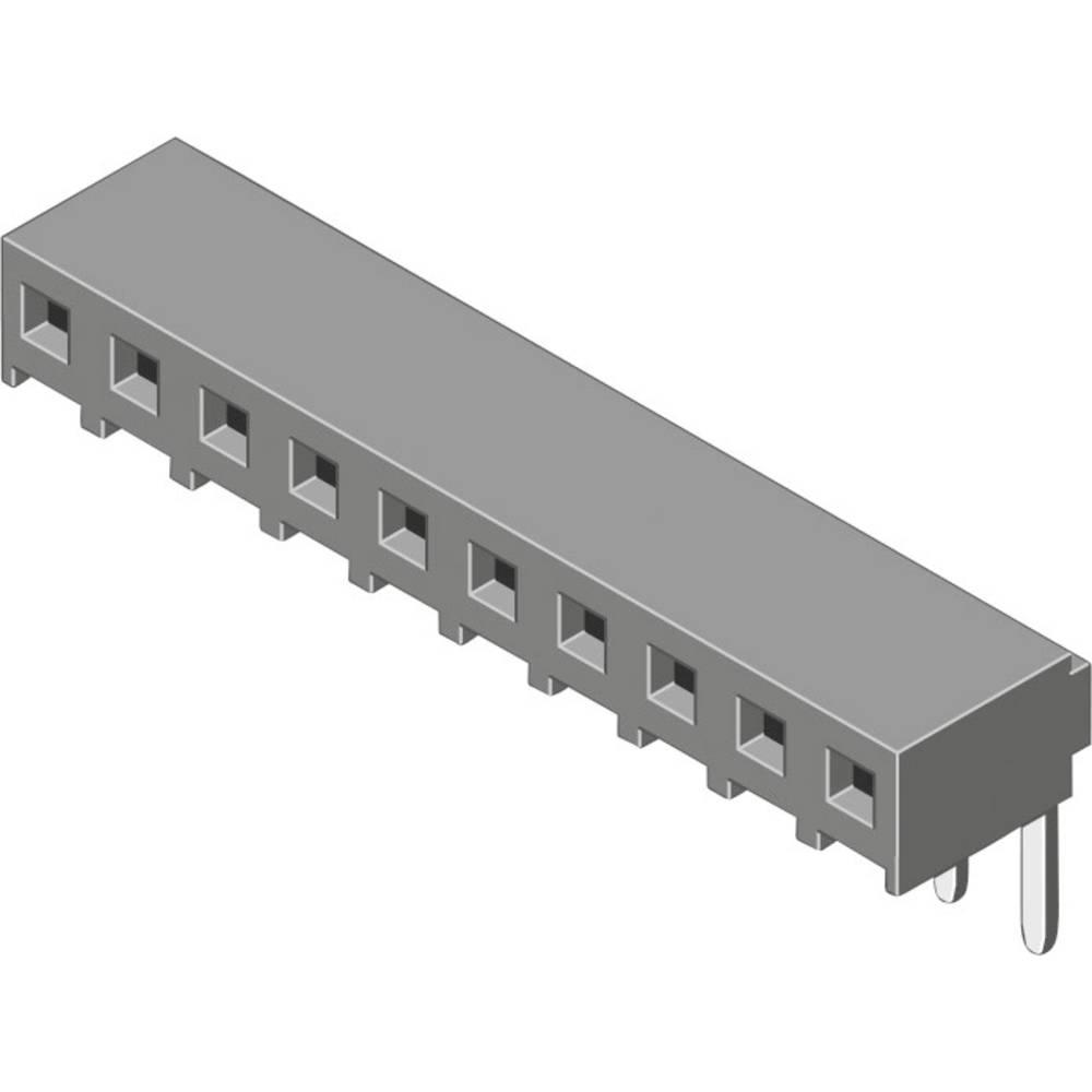 Bøsningsliste (standard) MPE Garry 159-1-020-0-NFX-YS0 112 stk