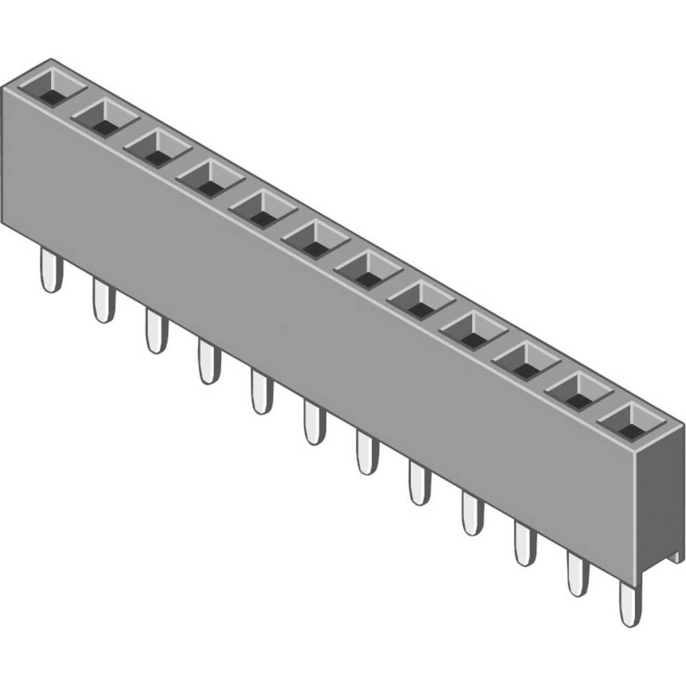 Bøsningsliste (standard) MPE Garry 094-1-007-0-NFX-YS0 440 stk