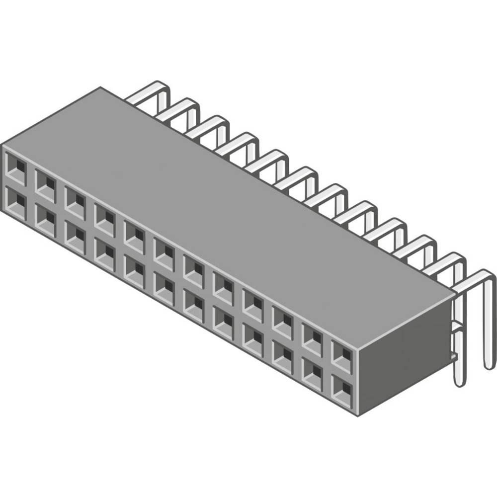Bøsningsliste (standard) MPE Garry 095-2-024-0-NFX-BS0 120 stk