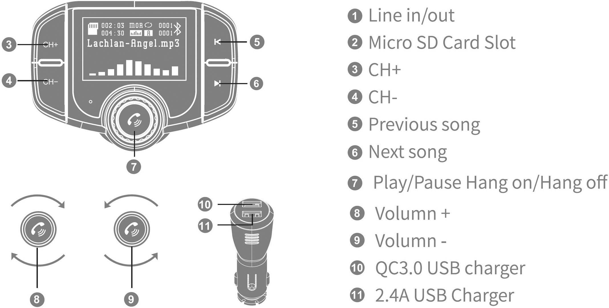 Renkforce RF-FMD-01 fm predajnik uklj. funkcija govora slobodnih ruku