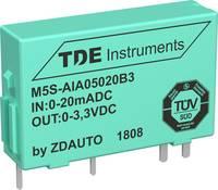 I/O modul AIV05010B3 Analóg bemenet, 5 V belső 0-10 V külső, izolált ZDAuto
