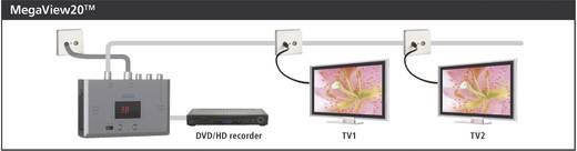 AV jelátalakító RCA, Scart - Koax antennajel átalakító Marmitek MegaView20™
