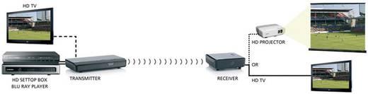 Vezeték nélküli HDMI jeltovábbító szett, távvezérlővel, max.25m-ig Marmitek GigaView 821 08084