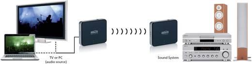 Vezeték nélküli jeltovábbító, RCA audio video jeltovábbító készlet max.10 m 2.4 GHz Marmitek Audio Anywhere 625