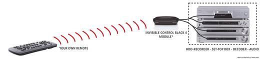 Infravörös távirányító vezérlő bővítő készlet, Marmitek Invisible Control4 White
