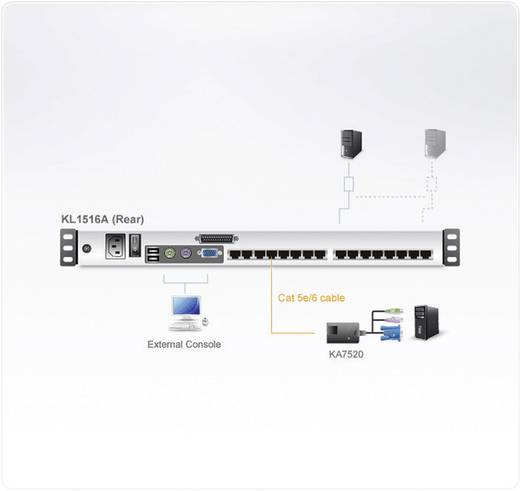 16-port 17z lcd cat5e/6 kvm switch