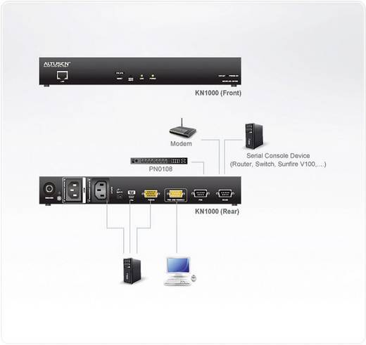 all-in-one over ip control unit